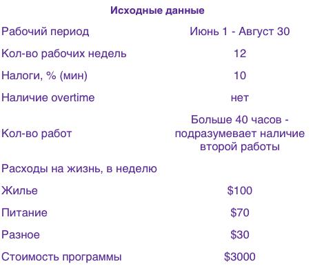 Money Calc Input