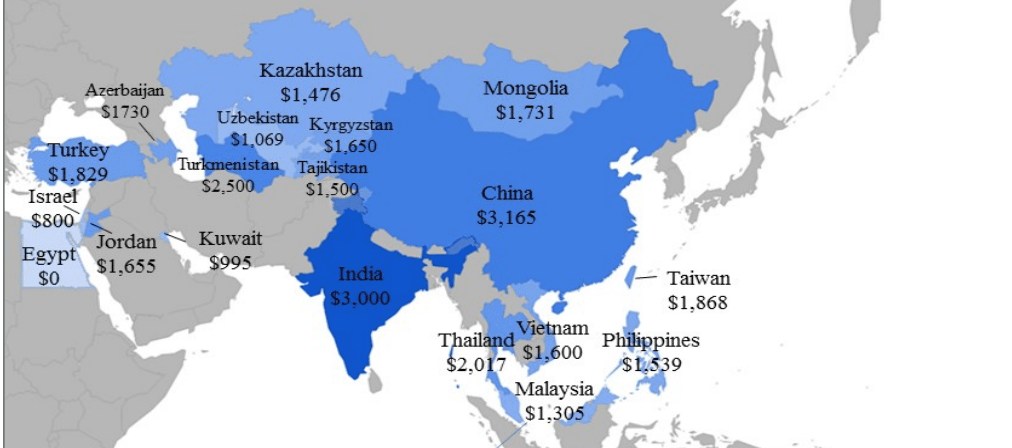 Figure A1_Program Costs by Country 2 [143]